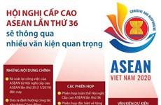 Hội nghị cấp cao ASEAN lần 36 sẽ thông qua nhiều văn kiện quan trọng
