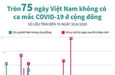 Tròn 75 ngày Việt Nam không có ca mắc COVID-19 ở cộng đồng