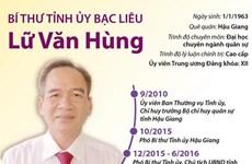 [Infographics] Bí thư Tỉnh ủy Bạc Liêu Lữ Văn Hùng