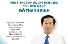 Một số nét về tân Chủ tịch UBND tỉnh Kiên Giang Đỗ Thanh Bình