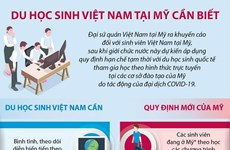 [Infographics] ĐSQ Việt Nam tại Mỹ đưa ra khuyến cáo với du học sinh
