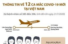 [Infographics] Thông tin về 12 ca mắc COVID-19 mới tại Việt Nam