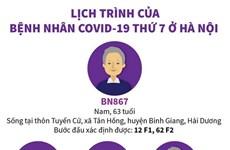 [Infographics] Lịch trình của bệnh nhân COVID-19 thứ 7 ở Hà Nội