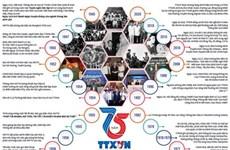 [Infographics] Thông tấn xã Việt Nam: Những dấu mốc đáng nhớ