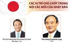 [Infographics] Các vị trí chủ chốt trong nội các mới của Nhật Bản