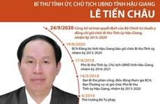 [Infographics] Bí thư Tỉnh ủy, Chủ tịch UBND Hậu Giang Lê Tiến Châu
