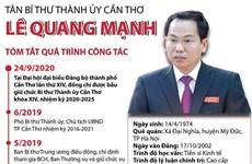 [Infographics] Tân Bí thư Thành ủy Cần Thơ Lê Quang Mạnh