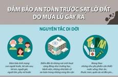 [Infographics] Đảm bảo an toàn trước sạt lở đất do mưa lũ gây ra