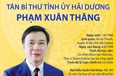 [Infographics] Tân Bí thư Tỉnh ủy Hải Dương Phạm Xuân Thăng