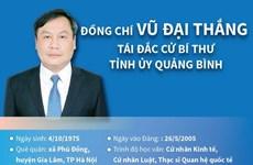 [Infographics] Ông Vũ Đại Thắng tái đắc cử Bí thư Tỉnh ủy Quảng Bình