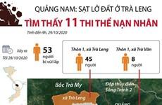 [Infographics] Vụ sạt lở đất ở Trà Leng: Tìm thấy 11 thi thể nạn nhân