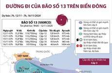 [Infographics] Đường đi của bão số 13 trên Biển Đông