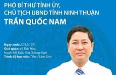 Phó Bí thư Tỉnh ủy, Chủ tịch UBND tỉnh Ninh Thuận Trần Quốc Nam