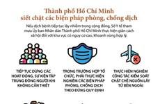 [Infographics] TP.HCM siết chặt các biện pháp phòng, chống dịch