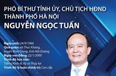 Phó Bí thư, Chủ tịch HĐND thành phố Hà Nội Nguyễn Ngọc Tuấn