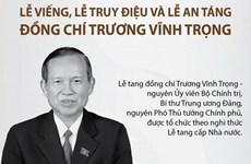 Lễ viếng, lễ truy điệu và lễ an táng nguyên PTT Trương Vĩnh Trọng