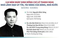110 năm ngày sinh PTT Lê Thanh Nghị: Nhà lãnh đạo uy tín, tài năng