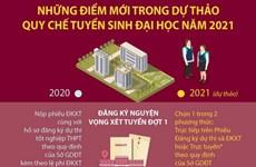 Dự thảo Quy chế tuyển sinh đại học 2021: Những điểm mới với thí sinh