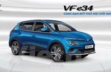 Vì sao người Việt rầm rập đặt hàng ôtô điện của VinFast?