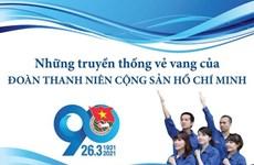 Những truyền thống vẻ vang của Đoàn Thanh niên cộng sản Hồ Chí Minh