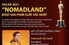 "[Infographics] Oscar 2021: ""Nomadland"" đoạt giải Phim xuất sắc nhất"
