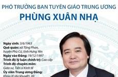 [Infographics] Phó Trưởng Ban Tuyên giáo Trung ương Phùng Xuân Nhạ