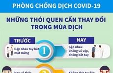 [Infographics] Những thói quen cần thay đổi trong mùa dịch COVID-19