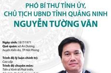 Phó Bí thư Tỉnh ủy, Chủ tịch UBND tỉnh Quảng Ninh Nguyễn Tường Văn