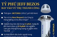 [Infographics] Tỷ phú Jeff Bezos bay vào vũ trụ thành công