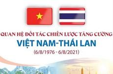 [Infographics] Quan hệ đối tác chiến lược tăng cường Việt Nam-Thái Lan