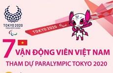 [Infographics] Bảy vận động viên Việt Nam dự Paralympic Tokyo 2020
