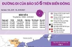 [Infographics] Đường đi của bão số 6 trên Biển Đông