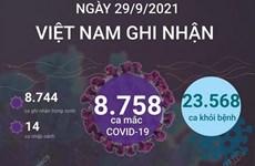 [Infographics] Ngày 29/9: Bệnh nhân khỏi bệnh cao kỷ lục với 23.568 ca