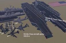 Kho vũ khí khổng lồ của Mỹ được đo đếm trong một đoạn video
