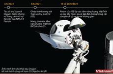 Tàu vũ trụ Dragon của SpaceX mang pin mặt trời lên ISS