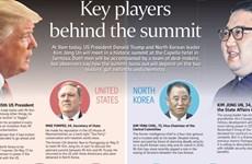 Tổng thống Trump và nhà lãnh đạo Kim Jong-un ở đâu, làm gì hôm nay?