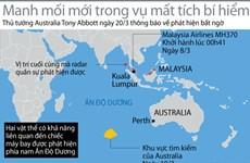 Vị trí phát hiện 2 vật thể có khả năng liên quan MH370