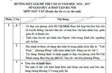 Gợi ý lời giải đề thi môn Ngữ văn vào lớp 10 của Hà Nội