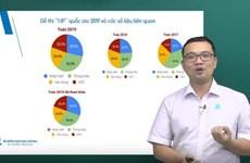 Thi THPT QG: Phân tích, so sánh ma trận đề Toán, Lý, Hóa trong ba năm