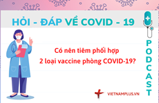 Hỏi đáp COVID-19: Có nên tiêm kết hợp 2 loại vaccine Moderna-Pfizer?
