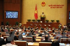 Họp Quốc hội: Thu ngân sách chưa đạt được một số mục tiêu đề ra