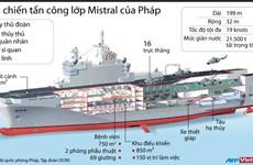 [Infographics] Tàu chiến tấn công lớp Mistral của Pháp
