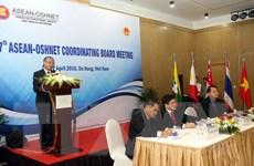 Hội nghị Ban Điều phối mạng an toàn, vệ sinh lao động ASEAN