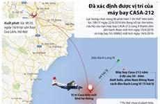 [Infographics] Vị trí của máy bay gặp nạn CASA-212