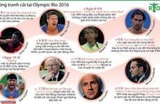 [Infographics] Vụ Lochte nói dối nổi cộm những bê bối ở Olympic