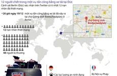 [Infographics] Cảnh sát Đức xác nhận số người chết trong vụ đâm xe tải