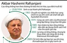 [Infographics] Những dấu mốc trong cuộc đời cựu Tổng thống Iran