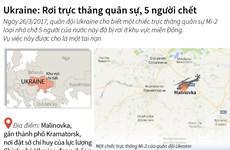 [Infographics] Trực thăng quân sự Mi-2 rơi ở miền Đông Ukraine