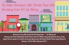 [Infographics] Vụ kiện Vinasun đòi Grab Taxi bồi thường hơn 41 tỷ đồng
