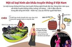 [Infographics] Một số loại hình sân khấu truyền thống ở Việt Nam